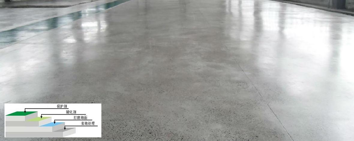 混凝土密封固化剂工艺