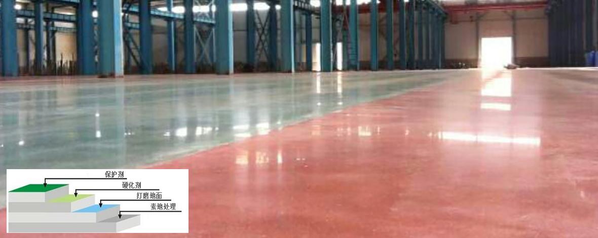 混凝土密封固化剂染色地坪工艺
