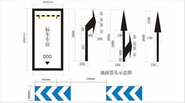停车场地坪设计图